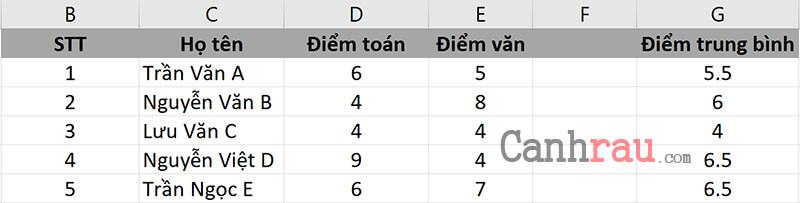 cách thêm, chèn hàng và cột trong Excel hình 3
