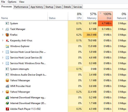 Dấu hiệu nhận biết máy tính của bạn đang bị lỗi Full Disk 100%