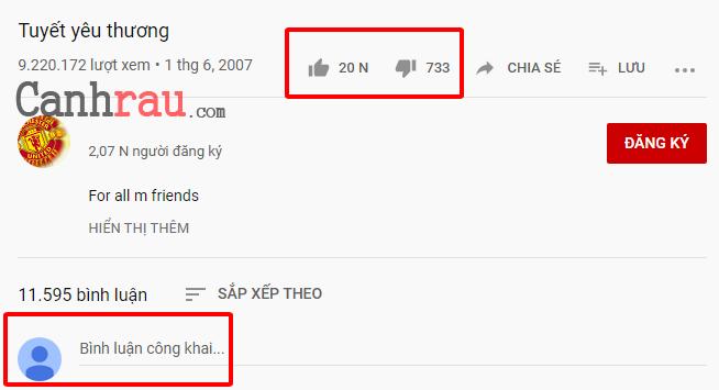 Youtube là gì hình 3