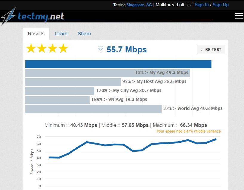 Cách kiểm tra tốc độ mạng internet wifi hình 2