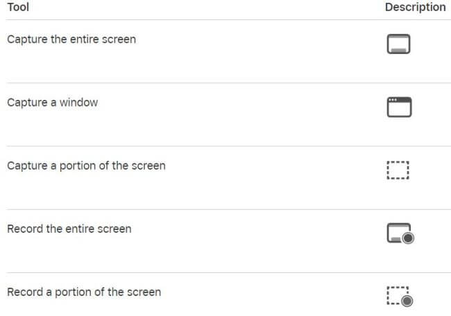 Cách chụp ảnh màn hình máy tính Macbook hình 5