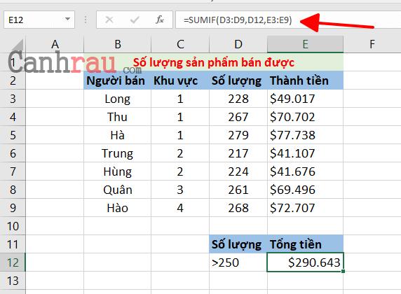 Cách sử dụng hàm SUMIF trong Excel hình 4