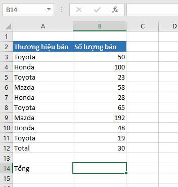 Cách sử dụng hàm SUM để tính tổng trong Excel hình 5