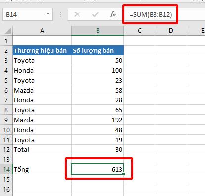 Cách sử dụng hàm SUM để tính tổng trong Excel hình 7