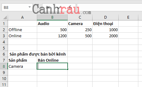 Cách sử dụng hàm hlookup trong Excel hình 1