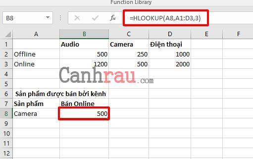 Cách sử dụng hàm hlookup trong Excel hình 6
