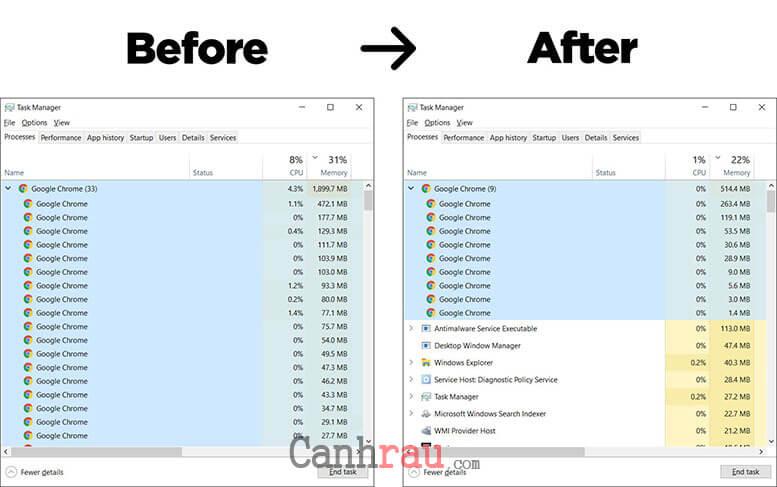 Cách tối ưu hóa tăng tốc Google Chrome hình 3