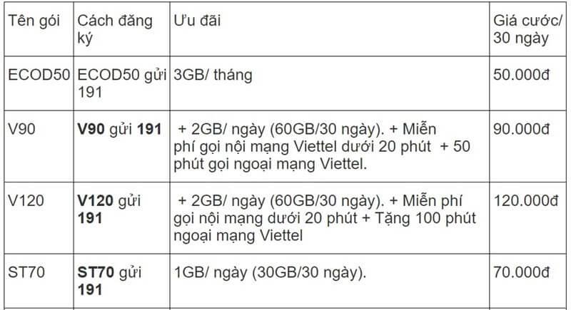 Các gói cước 4G của Viettel hình 4