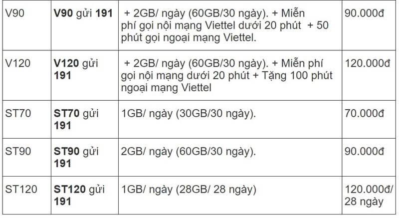 Các gói cước 4G của Viettel hình 5