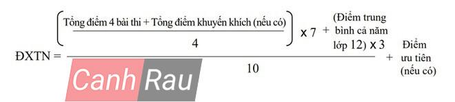 Cách tính điểm thi tốt nghiệp THPT hình 1