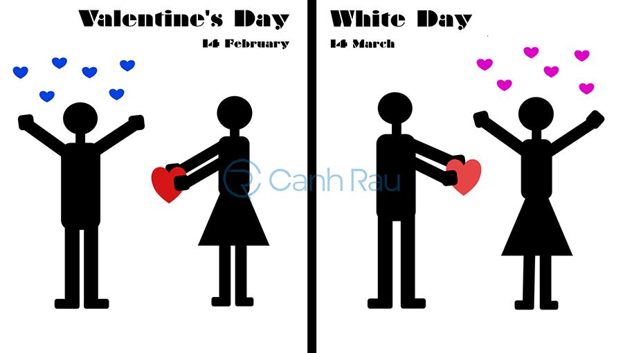 Valentine trắng là gì hình 2