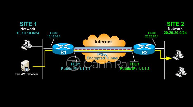 VPN là gì hình 5